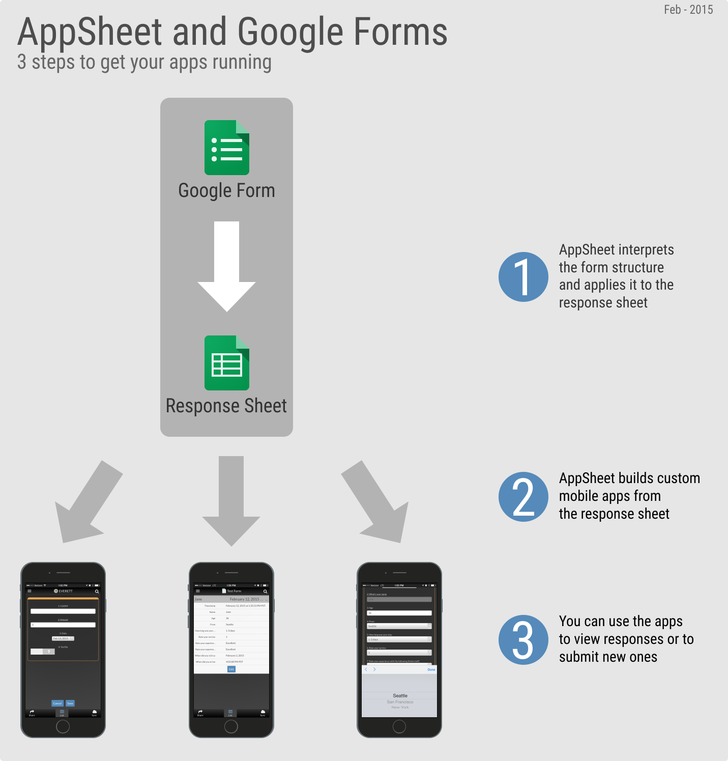 Building Mobile Apps with the Google Forms Add-On | Mobile